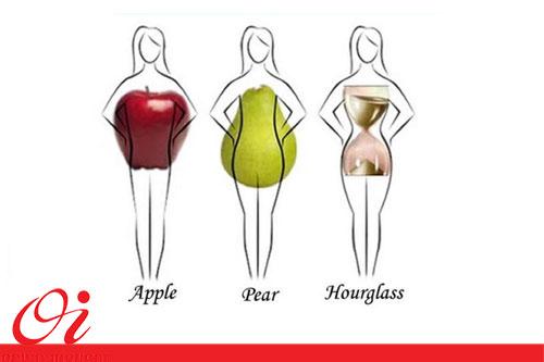 بدن متناسب چه شکلی دارد ؟